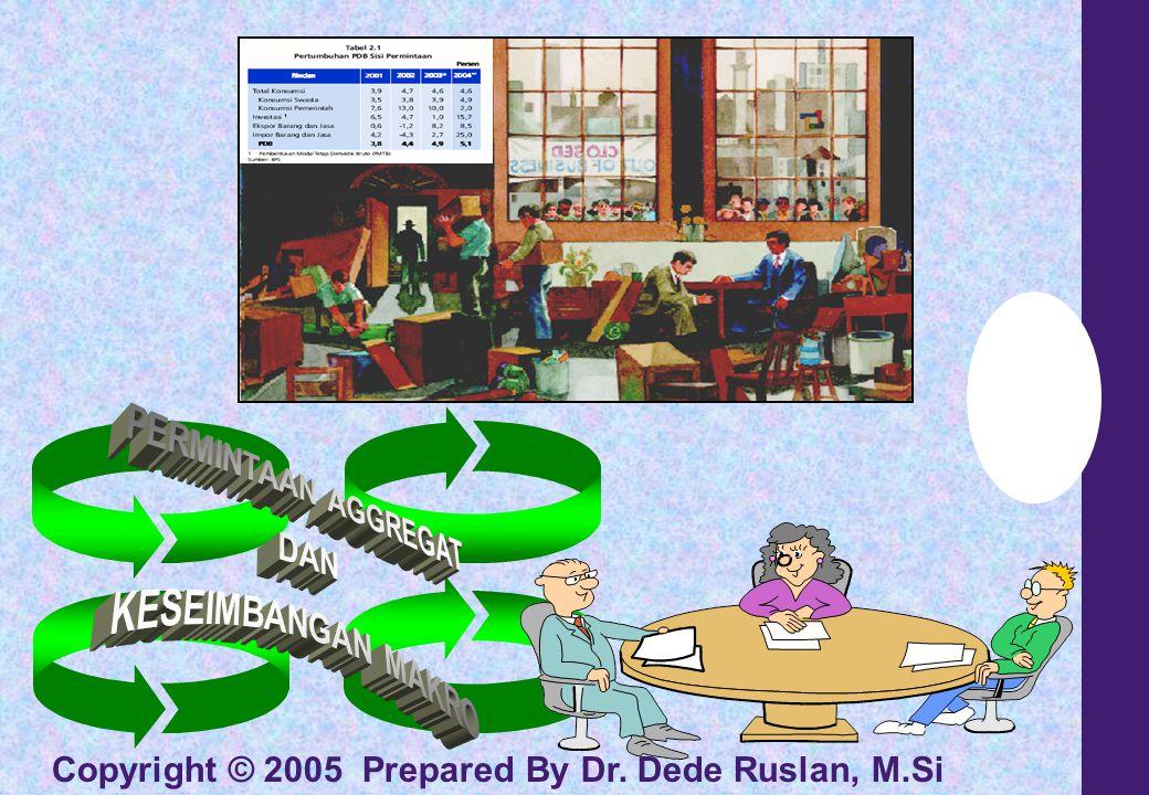 Copyright © 2005 Prepared By Dr. Dede Ruslan, M.Si