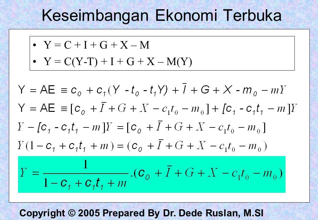 Copyright © 2005 Prepared By Dr.Dede Ruslan, M.SI Bentuk eksplisit menunjukkan bahwa peng.