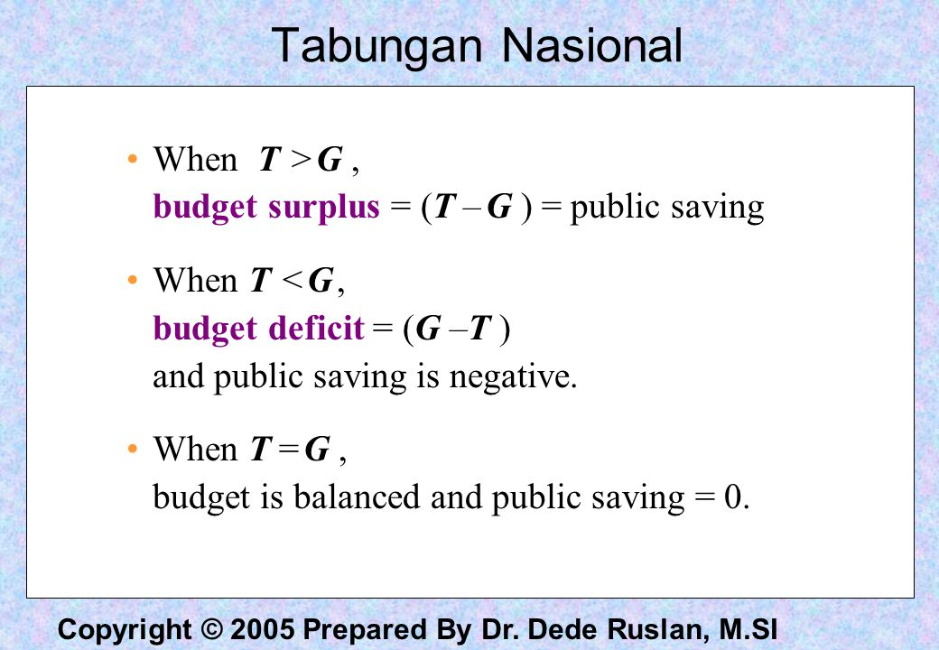 Copyright © 2005 Prepared By Dr. Dede Ruslan, M.SI Graphical Analysis of Three Sector Economy (with taxes) GDP (Y) AD' = 600 + 0.64 Y 600  MPC = 0.