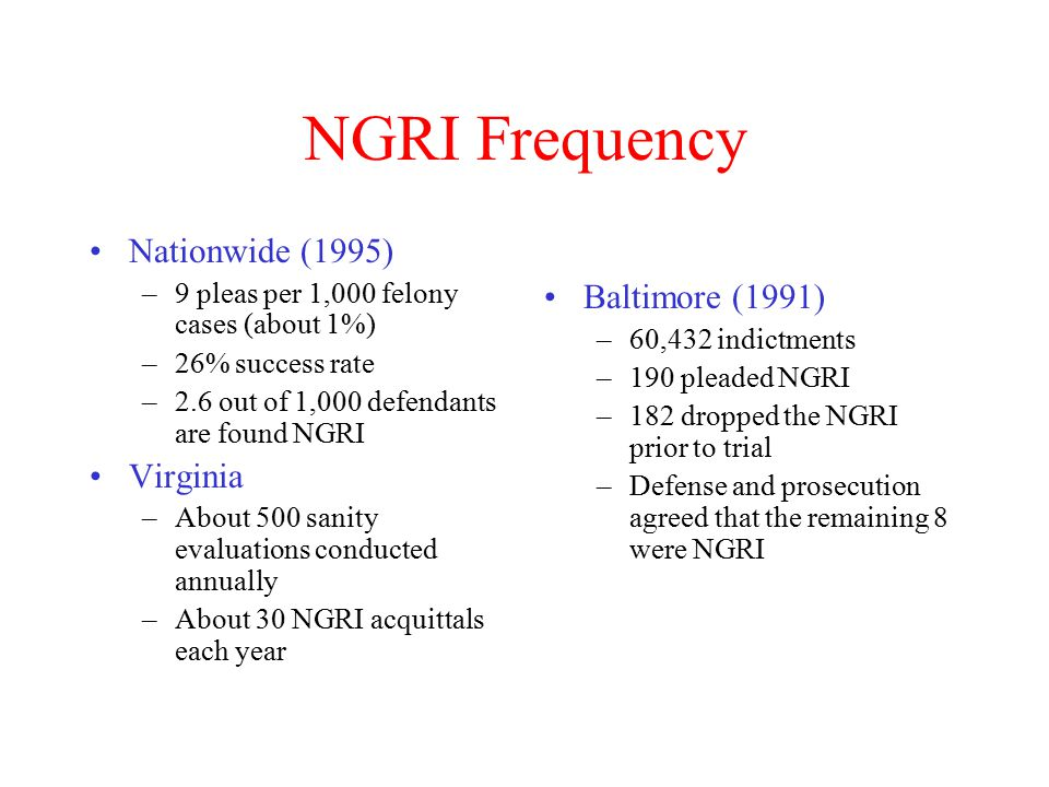 NGRI Frequency Nationwide (1995) –9 pleas per 1,000 felony cases (about 1%) –26% success rate –2.6 out of 1,000 defendants are found NGRI Virginia –About 500 sanity evaluations conducted annually –About 30 NGRI acquittals each year Baltimore (1991) –60,432 indictments –190 pleaded NGRI –182 dropped the NGRI prior to trial –Defense and prosecution agreed that the remaining 8 were NGRI