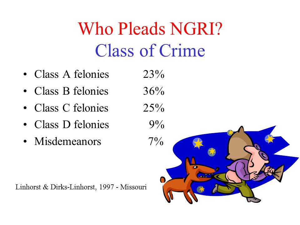 Who Pleads NGRI.