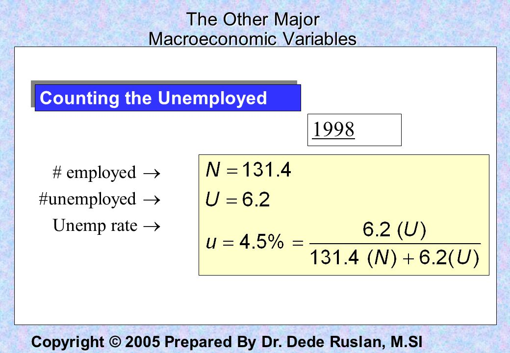 Copyright © 2005 Prepared By Dr. Dede Ruslan, M.SI 1998 The Other Major Macroeconomic Variables Counting the Unemployed # employed  #unemployed  Une