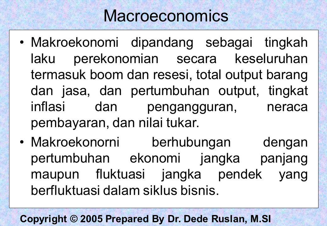 Copyright © 2005 Prepared By Dr. Dede Ruslan, M.SI Siklus bisnis