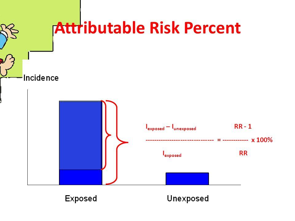 Attributable Risk Percent I exposed – I unexposed RR - 1 ------------------------------- = ------------ x 100% I exposed RR