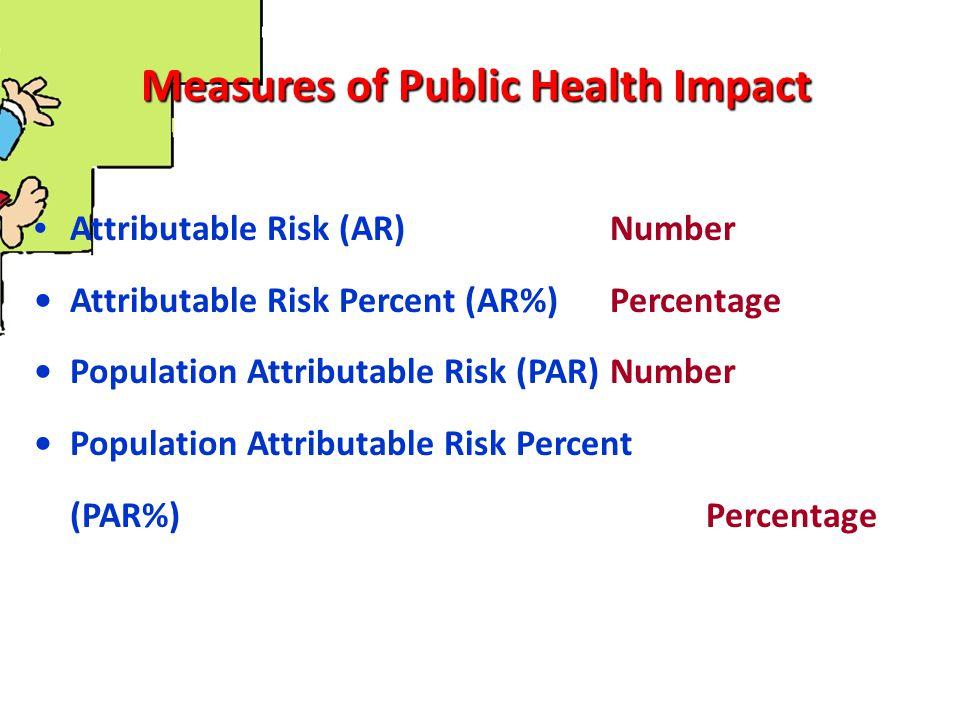 Measures of Public Health Impact Attributable Risk (AR)Number Attributable Risk Percent (AR%)Percentage Population Attributable Risk (PAR)Number Popul