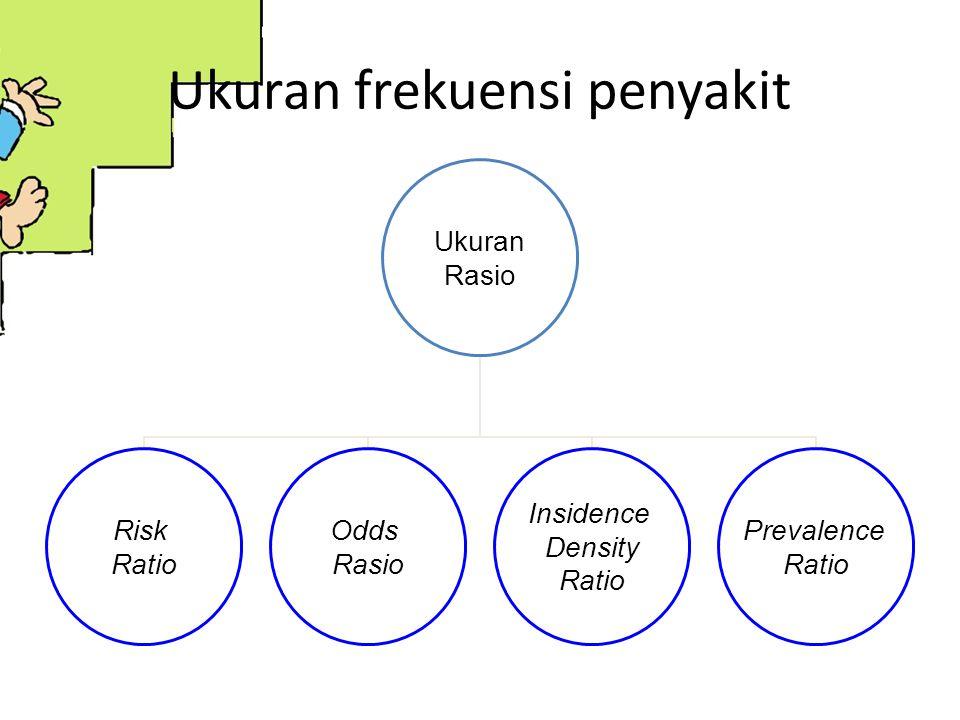 Ukuran frekuensi penyakit Ukuran Rasio Risk Ratio Odds Rasio Insidence Density Ratio Prevalence Ratio