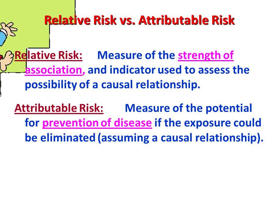 Relative Risk vs.