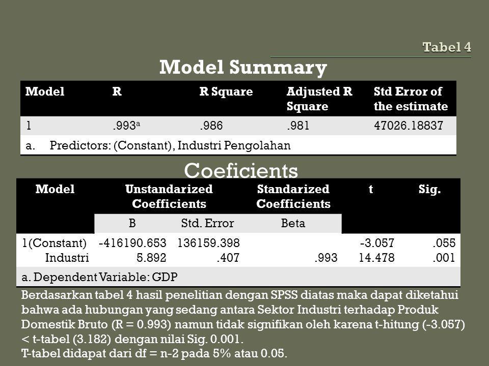Berdasarkan tabel 4 hasil penelitian dengan SPSS diatas maka dapat diketahui bahwa ada hubungan yang sedang antara Sektor Industri terhadap Produk Domestik Bruto (R = 0.993) namun tidak signifikan oleh karena t-hitung (-3.057) < t-tabel (3.182) dengan nilai Sig.