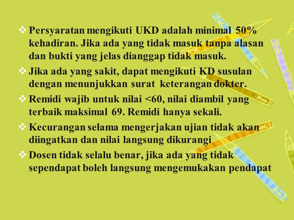  Persyaratan mengikuti UKD adalah minimal 50% kehadiran.