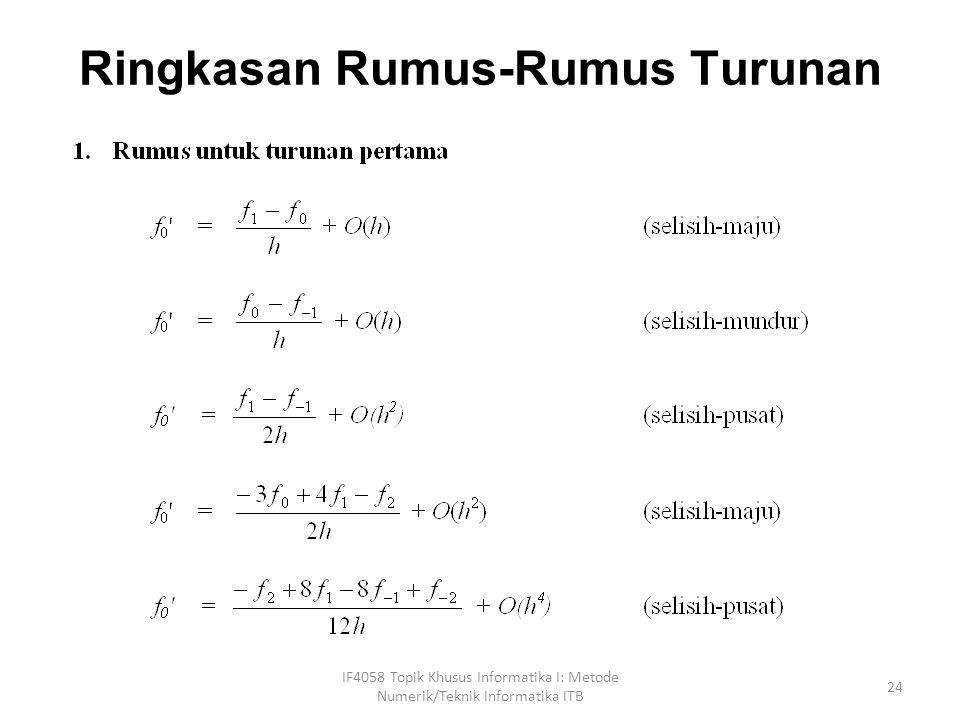 Ringkasan Rumus-Rumus Turunan IF4058 Topik Khusus Informatika I: Metode Numerik/Teknik Informatika ITB 24