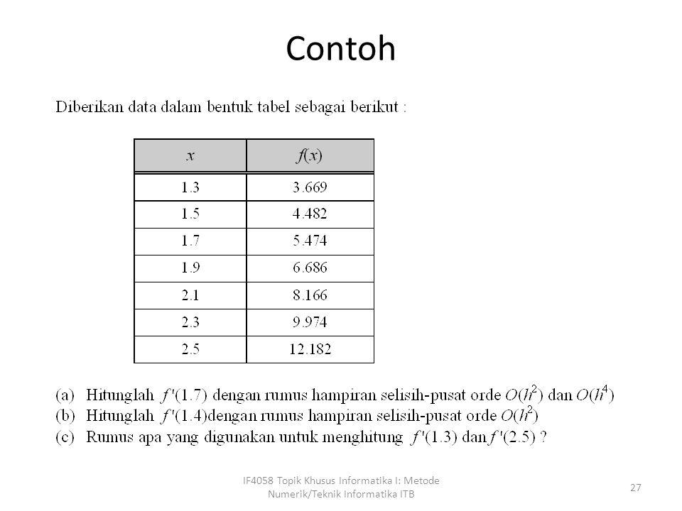 Contoh IF4058 Topik Khusus Informatika I: Metode Numerik/Teknik Informatika ITB 27