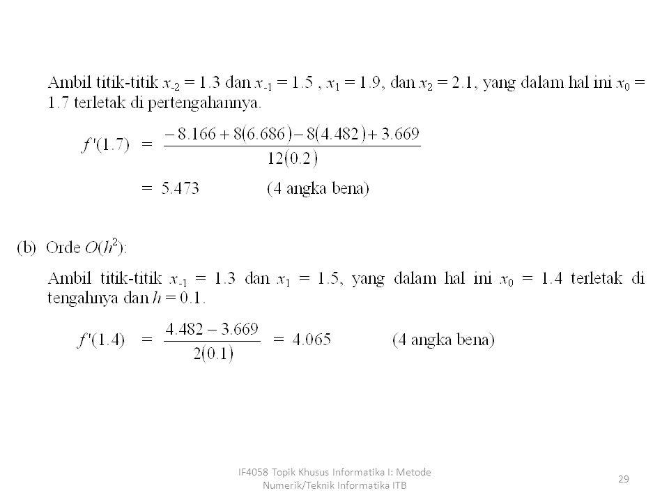 IF4058 Topik Khusus Informatika I: Metode Numerik/Teknik Informatika ITB 29