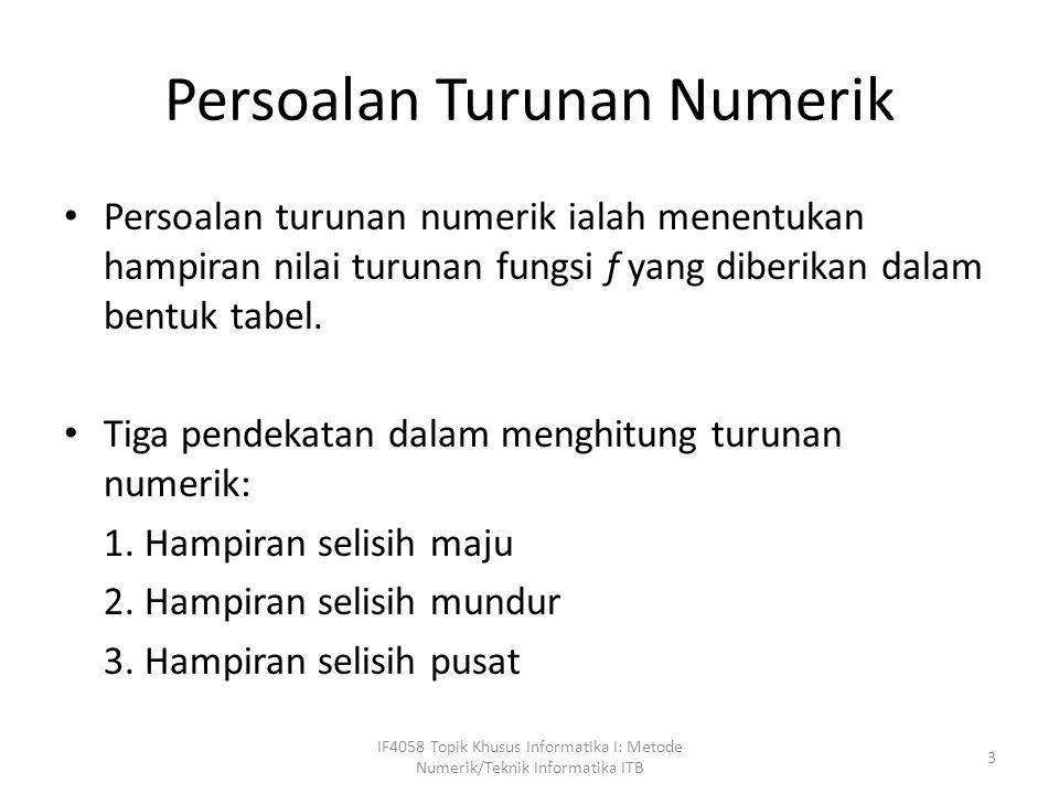 Persoalan Turunan Numerik Persoalan turunan numerik ialah menentukan hampiran nilai turunan fungsi f yang diberikan dalam bentuk tabel.