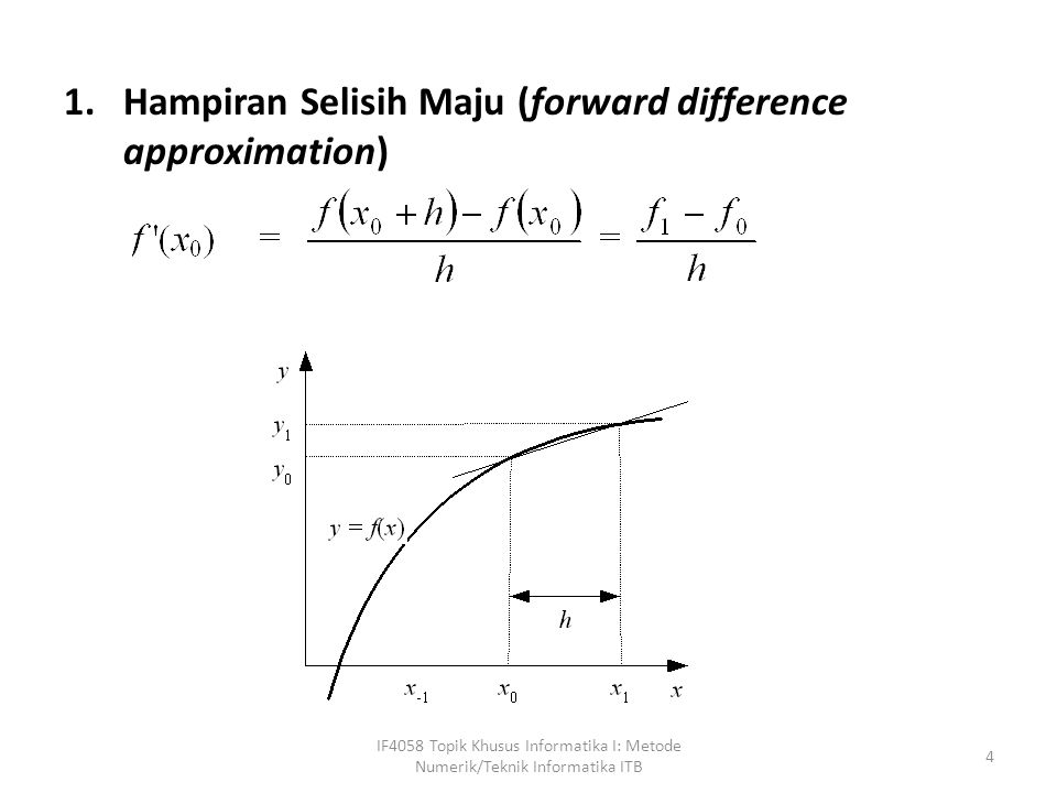 1.Hampiran Selisih Maju (forward difference approximation) IF4058 Topik Khusus Informatika I: Metode Numerik/Teknik Informatika ITB 4