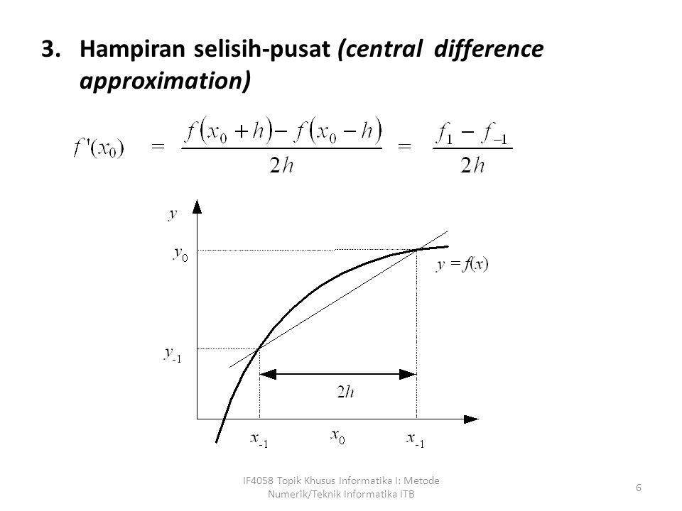 3.Hampiran selisih-pusat (central difference approximation) IF4058 Topik Khusus Informatika I: Metode Numerik/Teknik Informatika ITB 6
