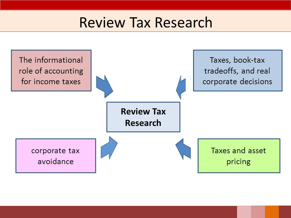 Review Tax Research The informational role of accounting for income taxes corporate tax avoidance Taxes, book-tax tradeoffs, and real corporate decisions Taxes and asset pricing