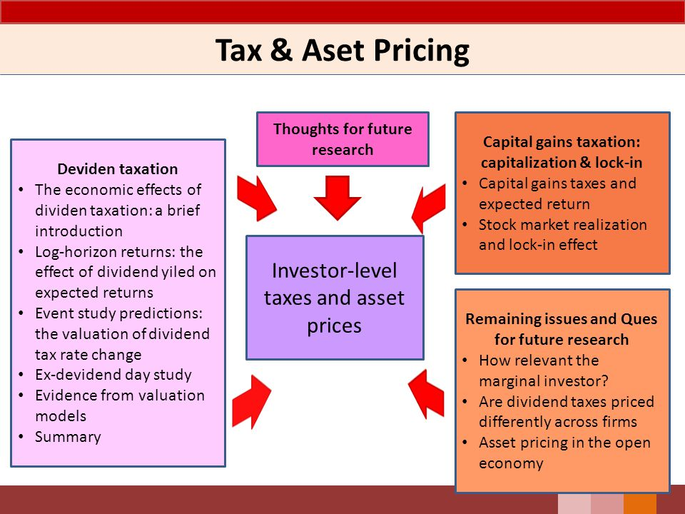 Tax & Aset Pricing Remaining issues and Ques for future research How relevant the marginal investor.