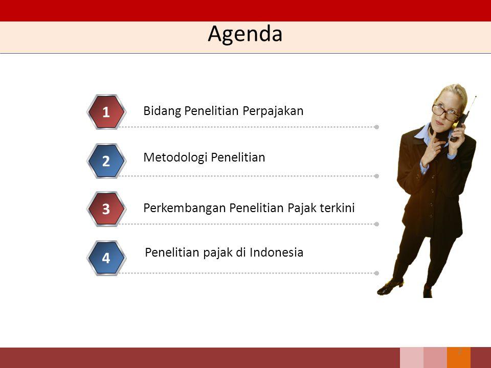 Agenda 2 Perkembangan Penelitian Pajak terkini 1 Penelitian pajak di Indonesia 2 3 4 Metodologi Penelitian Bidang Penelitian Perpajakan