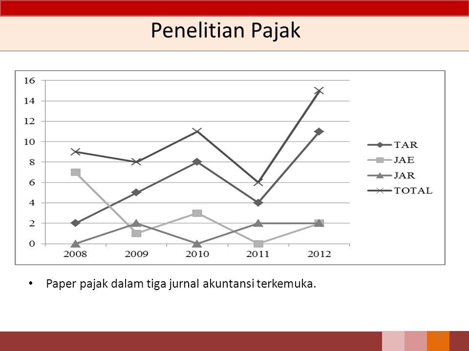 Penelitian Pajak 4 Paper pajak dalam tiga jurnal akuntansi terkemuka.