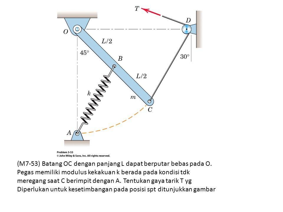 (M7-53) Batang OC dengan panjang L dapat berputar bebas pada O. Pegas memiliki modulus kekakuan k berada pada kondisi tdk meregang saat C berimpit den