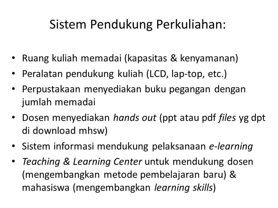 Sistem Pendukung Perkuliahan: Ruang kuliah memadai (kapasitas & kenyamanan) Peralatan pendukung kuliah (LCD, lap-top, etc.) Perpustakaan menyediakan b