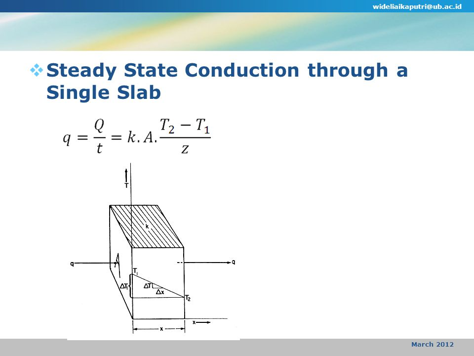  Steady State Conduction through a Single Slab wideliaikaputri@ub.ac.id March 2012