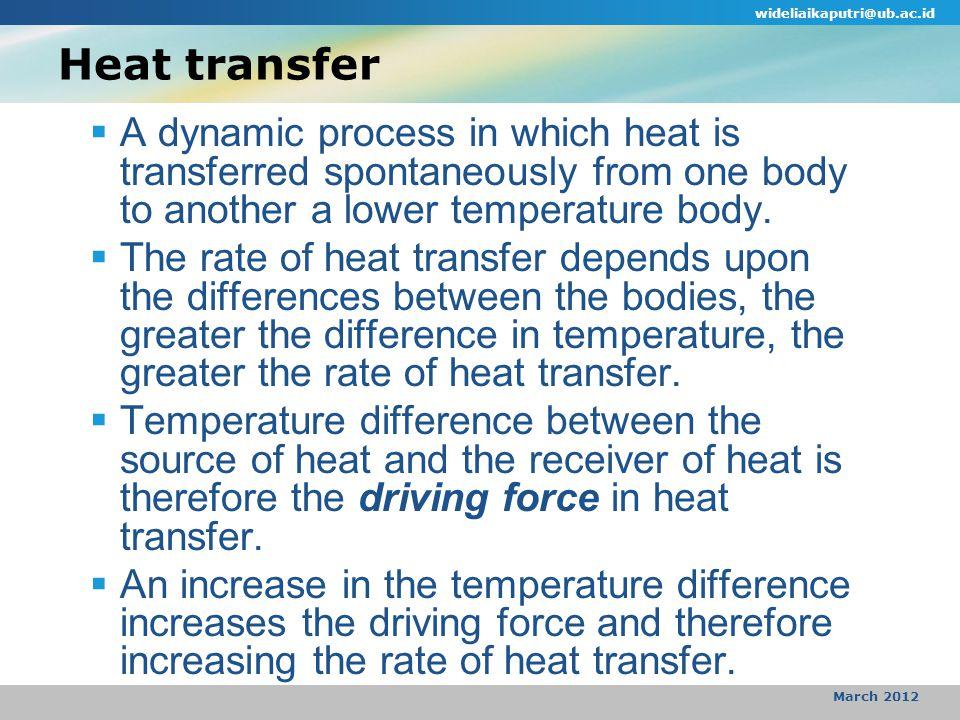 wideliaikaputri@ub.ac.id March 2012 Heat transfer Radiation Convection Conduction