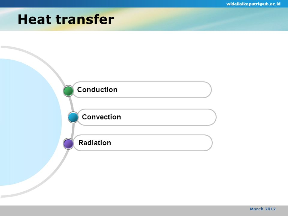 wideliaikaputri@ub.ac.id March 2012 Heat transfer Radiation Convection Conduction