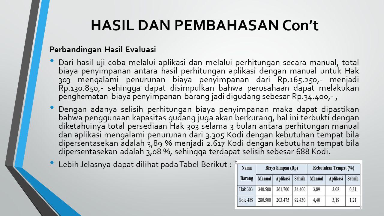 Perbandingan Hasil Evaluasi Dari hasil uji coba melalui aplikasi dan melalui perhitungan secara manual, total biaya penyimpanan antara hasil perhitung