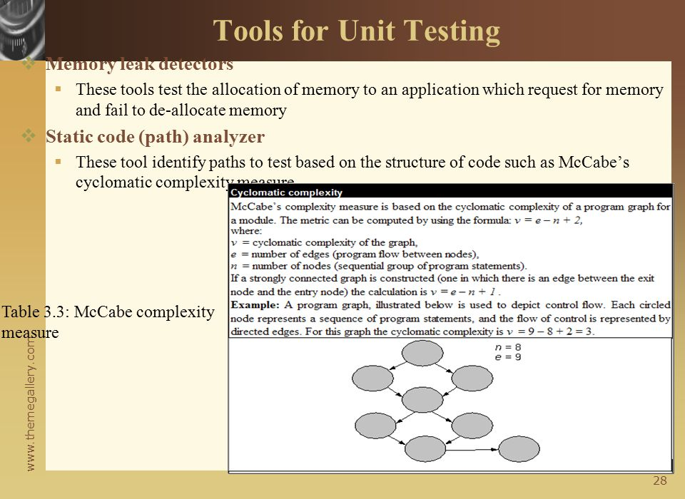 www.themegallery.com 27 Tools For Unit Testing  Code auditor  This tool is used to check the quality of the software to ensure that it meets some minimum coding standard  Bound checker  This tool can check for accidental writes into the instruction areas of memory, or to other memory location outside the data storage area of the application  Documenters  These tools read the source code and automatically generate descriptions and caller/callee tree diagram or data model from the source code  Interactive debuggers  These tools assist software developers in implementing different debugging techniques Examples: Breakpoint and Omniscient debuggers  In-circuit emulators  It provides a high-speed Ethernet connection between a host debugger and a target microprocessor, enabling developers to perform source-level debugging