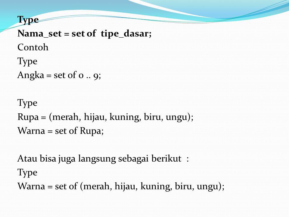 Type Nama_set = set of tipe_dasar; Contoh Type Angka = set of 0..
