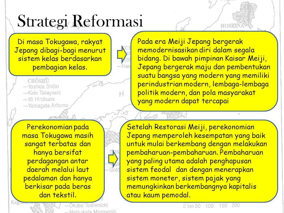 Strategi Reformasi Di masa Tokugawa, rakyat Jepang dibagi-bagi menurut sistem kelas berdasarkan pembagian kelas. Pada era Meiji Jepang bergerak memode