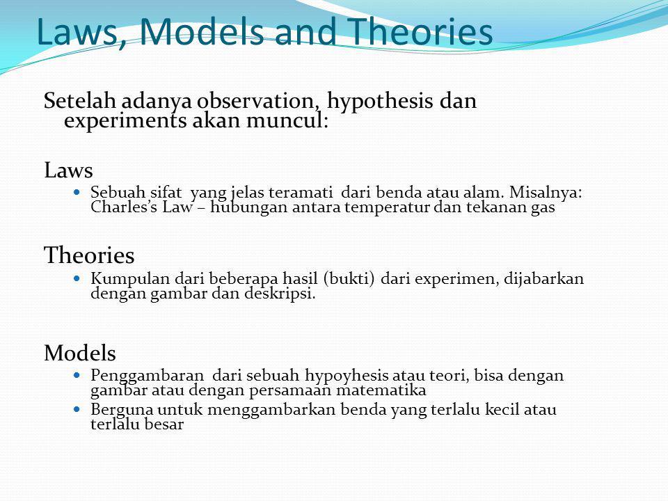 Laws, Models and Theories Setelah adanya observation, hypothesis dan experiments akan muncul: Laws Sebuah sifat yang jelas teramati dari benda atau alam.