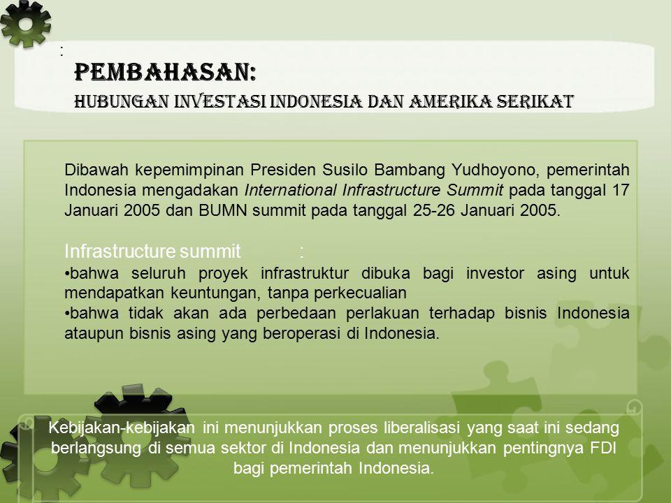 : PeMBAHASAN: Hubungan Investasi Indonesia dan Amerika Serikat Kebijakan-kebijakan ini menunjukkan proses liberalisasi yang saat ini sedang berlangsun
