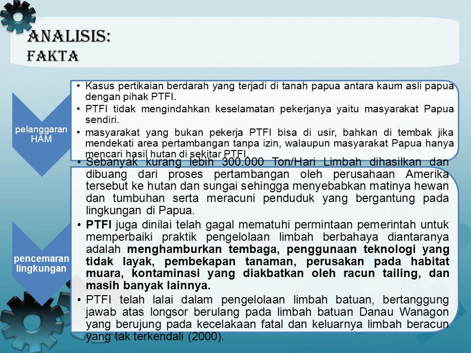 Analisis: fakta. pelanggaran HAM Kasus pertikaian berdarah yang terjadi di tanah papua antara kaum asli papua dengan pihak PTFI. PTFI tidak mengindahk