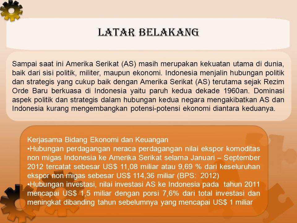 Latar belakang Investasi langsung (Foreign Direct Investment) dari AS menyumbang 4% dari total nilai FDI di Indonesia.
