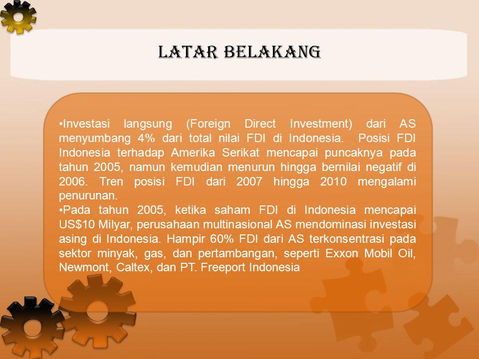 Latar belakang Investasi langsung (Foreign Direct Investment) dari AS menyumbang 4% dari total nilai FDI di Indonesia. Posisi FDI Indonesia terhadap A