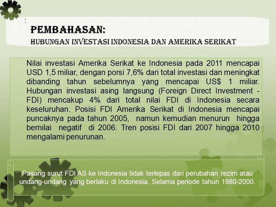 PENUTUP: Saran Dalam bidang investasi, perlu dirumuskan kebijakan-kebijakan yang dapat menstimulus peningkatan investasi Amerika Serikat di Indonesia dengan tetap mempertimbangkan cost and benefit yang diperoleh Indonesia dari investasi tersebut.