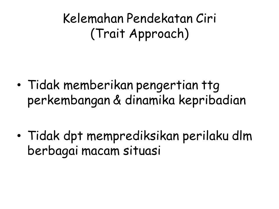 Kelemahan Pendekatan Ciri (Trait Approach) Tidak memberikan pengertian ttg perkembangan & dinamika kepribadian Tidak dpt memprediksikan perilaku dlm b