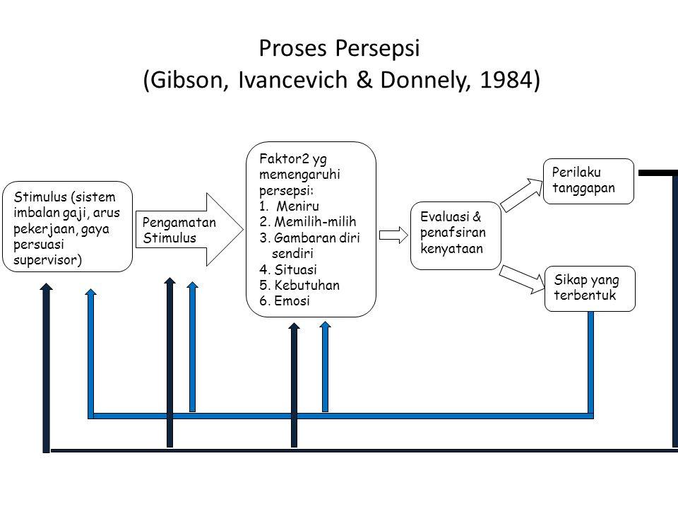 Proses Persepsi (Gibson, Ivancevich & Donnely, 1984) Stimulus (sistem imbalan gaji, arus pekerjaan, gaya persuasi supervisor) Pengamatan Stimulus Faktor2 yg memengaruhi persepsi: 1.