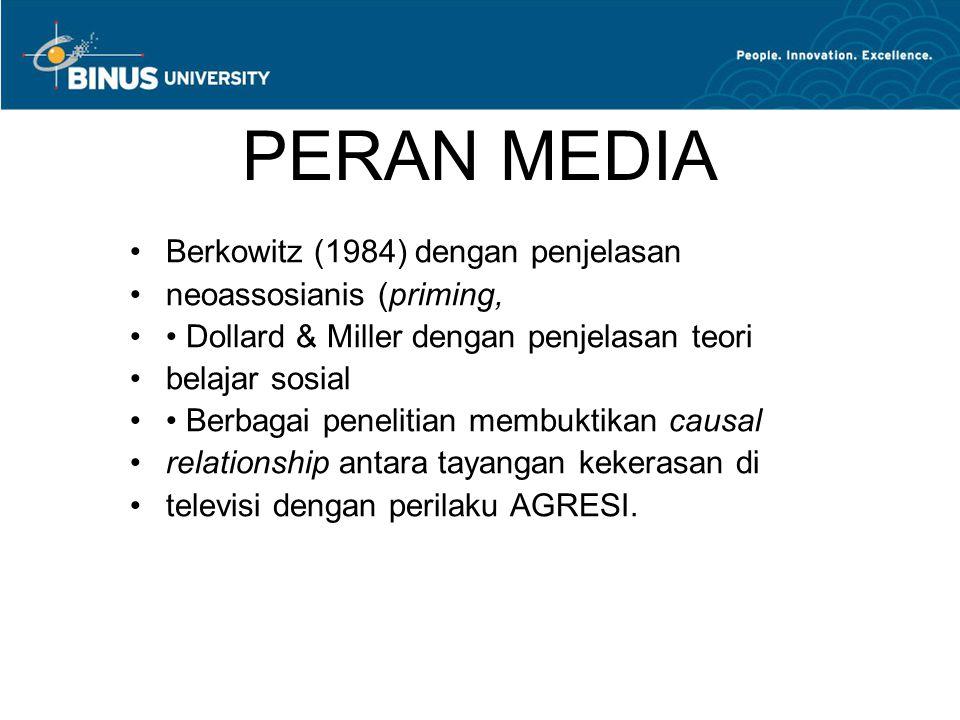 PERAN MEDIA Berkowitz (1984) dengan penjelasan neoassosianis (priming, Dollard & Miller dengan penjelasan teori belajar sosial Berbagai penelitian mem