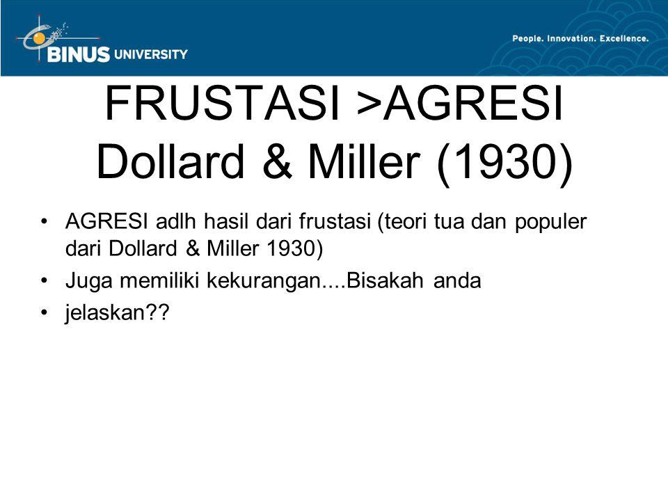 FRUSTASI >AGRESI Dollard & Miller (1930) AGRESI adlh hasil dari frustasi (teori tua dan populer dari Dollard & Miller 1930) Juga memiliki kekurangan..