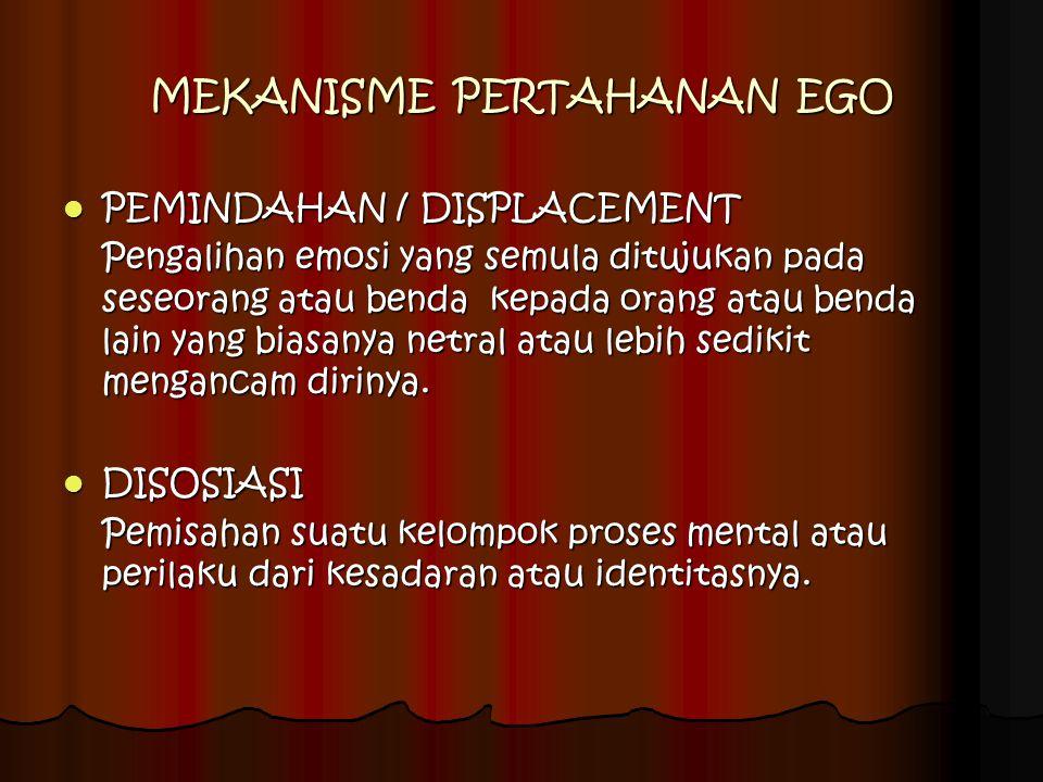 MEKANISME PERTAHANAN EGO PEMINDAHAN / DISPLACEMENT PEMINDAHAN / DISPLACEMENT Pengalihan emosi yang semula ditujukan pada seseorang atau benda kepada o