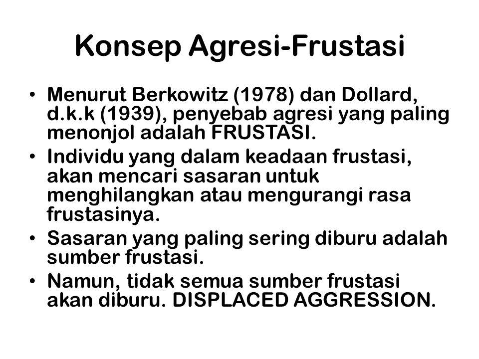 Konsep Agresi-Frustasi Menurut Berkowitz (1978) dan Dollard, d.k.k (1939), penyebab agresi yang paling menonjol adalah FRUSTASI. Individu yang dalam k