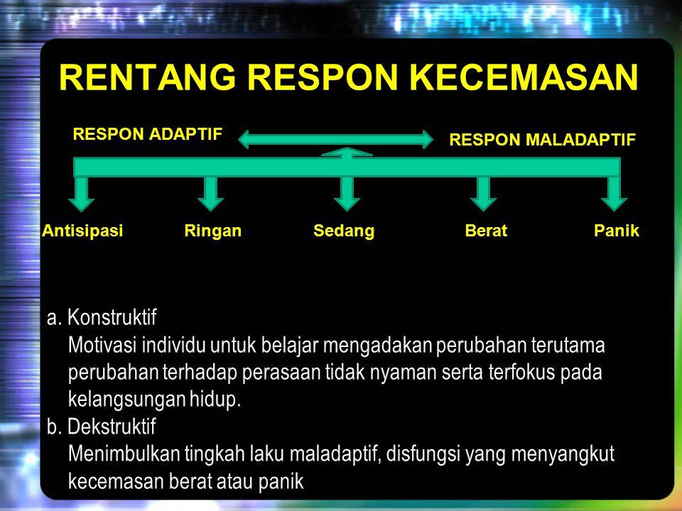 RENTANG RESPON KECEMASAN RESPON ADAPTIF RESPON MALADAPTIF AntisipasiRinganSedangBeratPanik a.