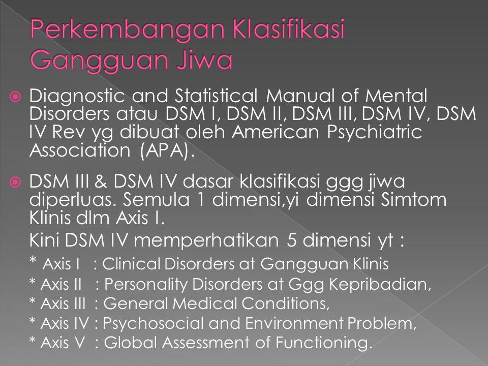  Diagnostic and Statistical Manual of Mental Disorders atau DSM I, DSM II, DSM III, DSM IV, DSM IV Rev yg dibuat oleh American Psychiatric Associatio