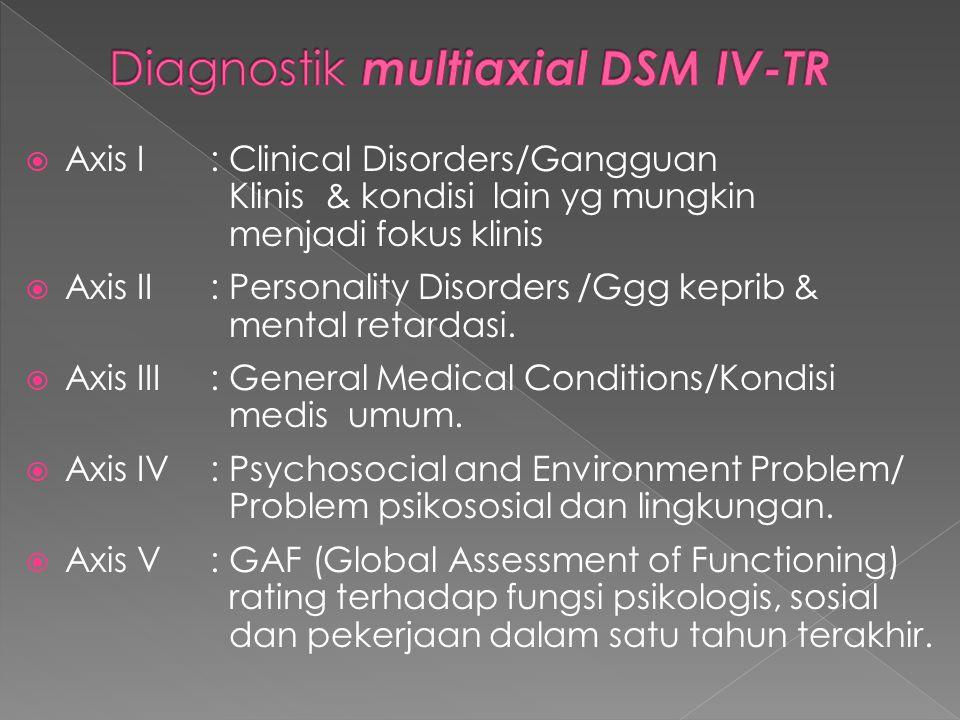  Axis I : Clinical Disorders/Gangguan Klinis & kondisi lain yg mungkin menjadi fokus klinis  Axis II: Personality Disorders /Ggg keprib & mental ret