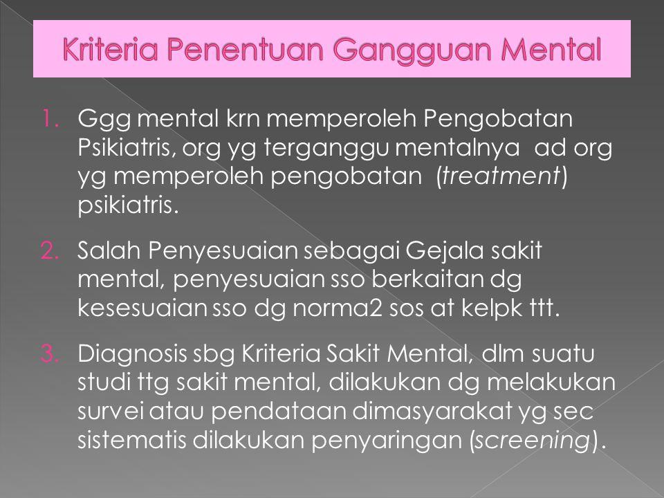 1.Ggg mental krn memperoleh Pengobatan Psikiatris, org yg terganggu mentalnya ad org yg memperoleh pengobatan (treatment) psikiatris. 2.Salah Penyesua