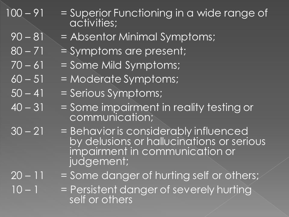 100 – 91 = Superior Functioning in a wide range of activities; 90 – 81 = Absentor Minimal Symptoms; 80 – 71 = Symptoms are present; 70 – 61 = Some Mil