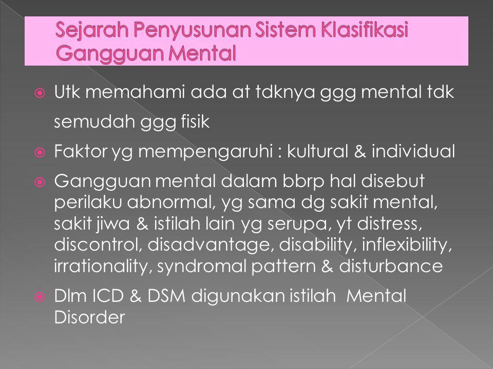  DSM IV : merumuskan ggg mental sbg sindroma atau pola perilaku atau psikologis yg terjadi pd individu dan sindroma itu dihubungkan dg adanya : › Distress ( simptom menyakitkan); › Disability ( ketdkmampuan (tdk berdaya pd 1 at bbrp bag penting dr fungsi ttt ); atau › Peningkatan risiko sec bermakna utk mati, sakit, ketdkmampuan atau kehilangan kebebasan  Berdsrkan pengertian tsb mk ggg mental mencakup : › Adanya penurunan fungsi mental, dan › Penurunan fungsi mental itu berpengaruh pd perilakunya yt tdk sesuai dg yang sewajarnya